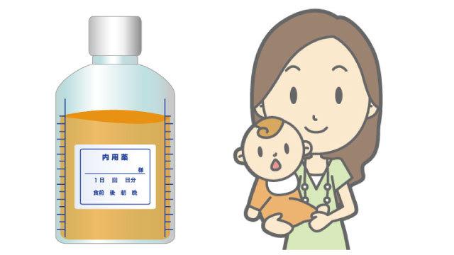 スポイトを使った赤ちゃんのシロップ薬の飲ませ方
