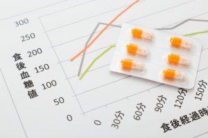 【糖尿病のお薬】シュアポスト錠®(速効性インスリン分泌薬)の作用・副作用、服用の注意点などを解説